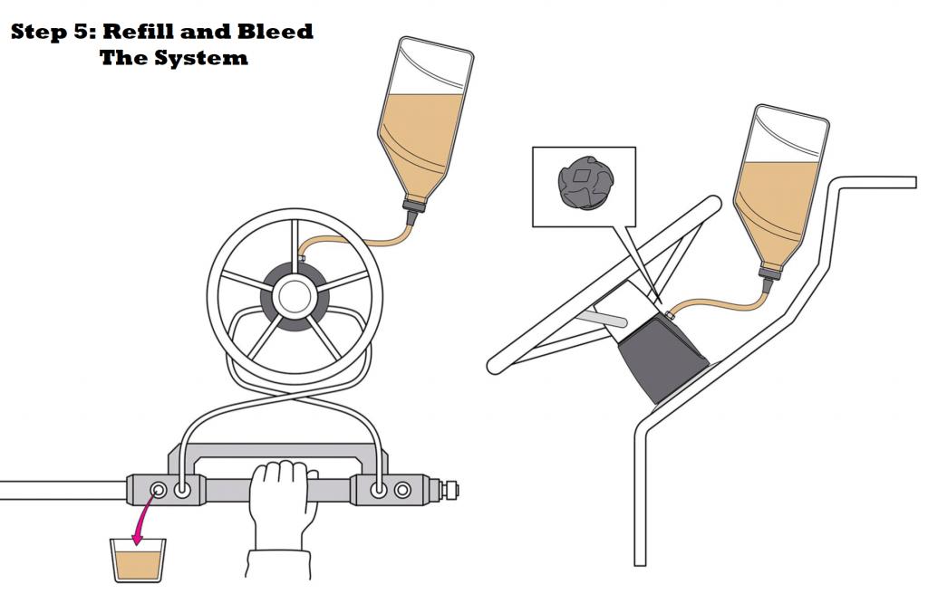 seastar helm kit instructions